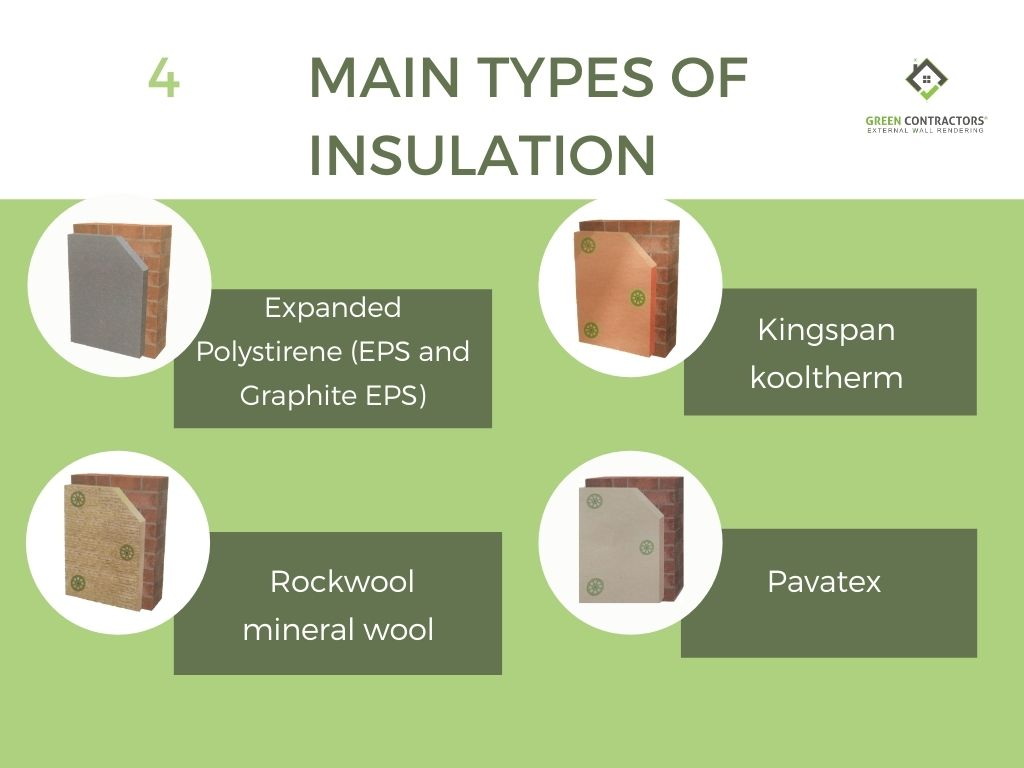 type of External Wall Insulation